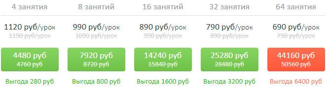 стоимость занятий у русскоязычного преподавателя